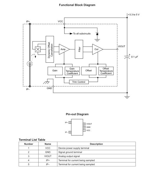 acs758 高精度线性电流传感器
